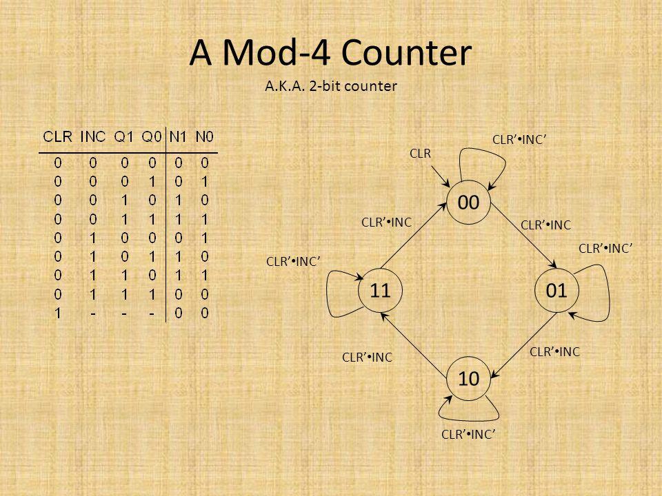 A Mod-4 Counter A.K.A. 2-bit counter