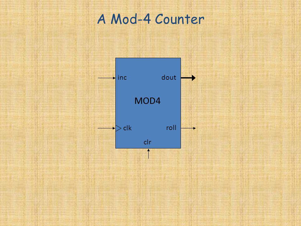 A Mod-4 Counter inc dout MOD4 clk roll clr