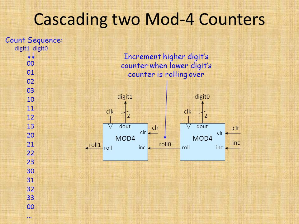 Cascading two Mod-4 Counters