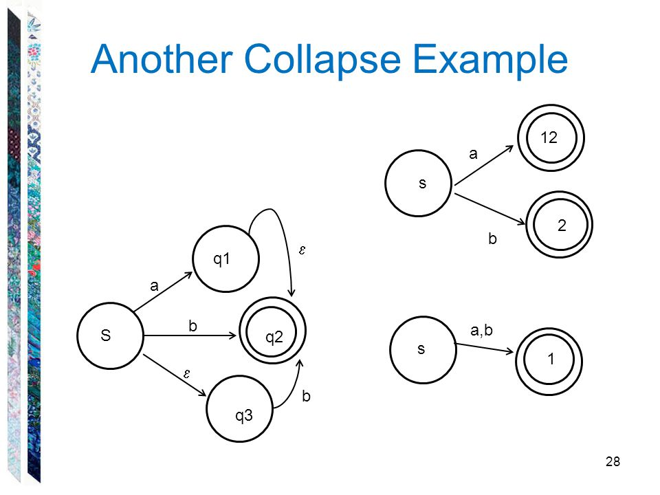Another Collapse Example