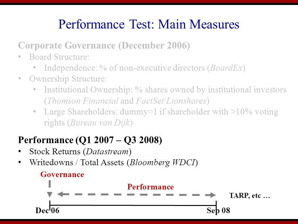 Performance Test: Main Measures