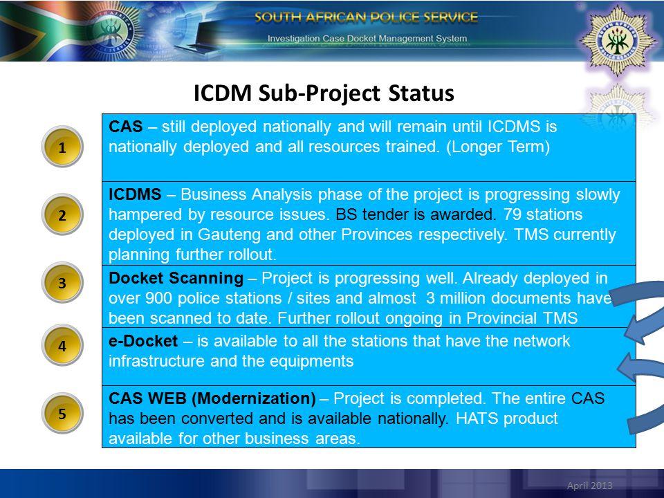 ICDM Sub-Project Status