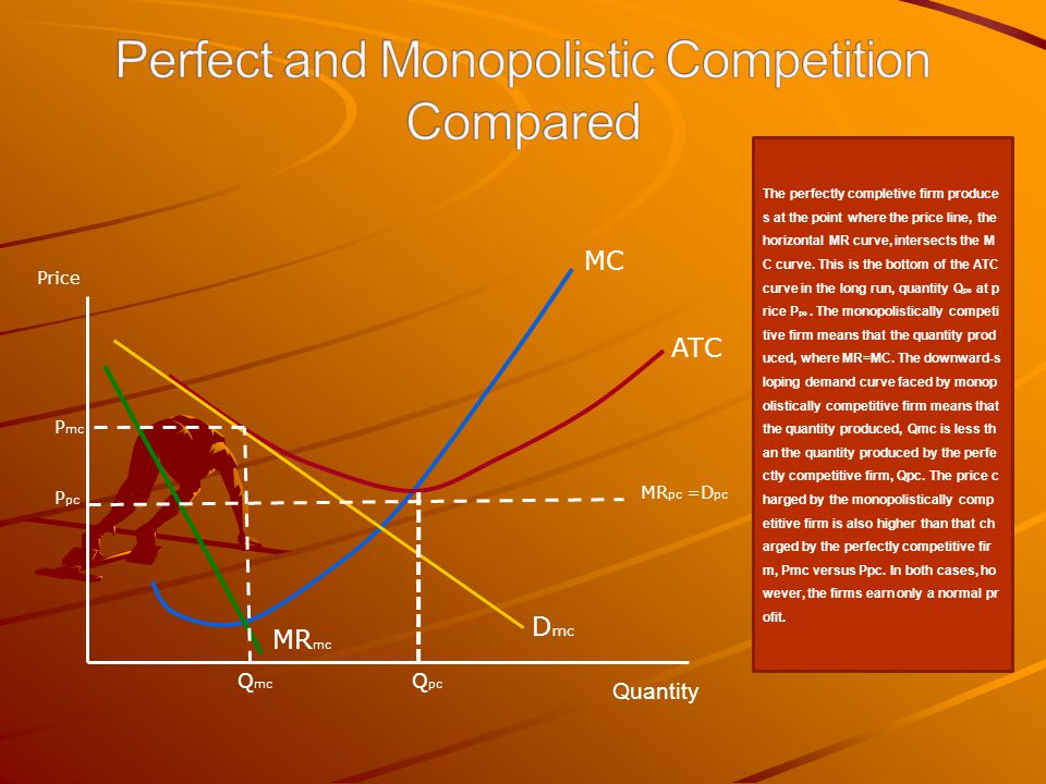 Perfect and Monopolistic Competition Compared