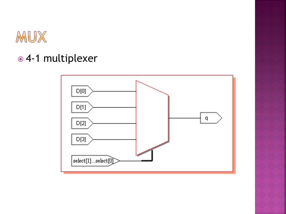 MUX 4-1 multiplexer