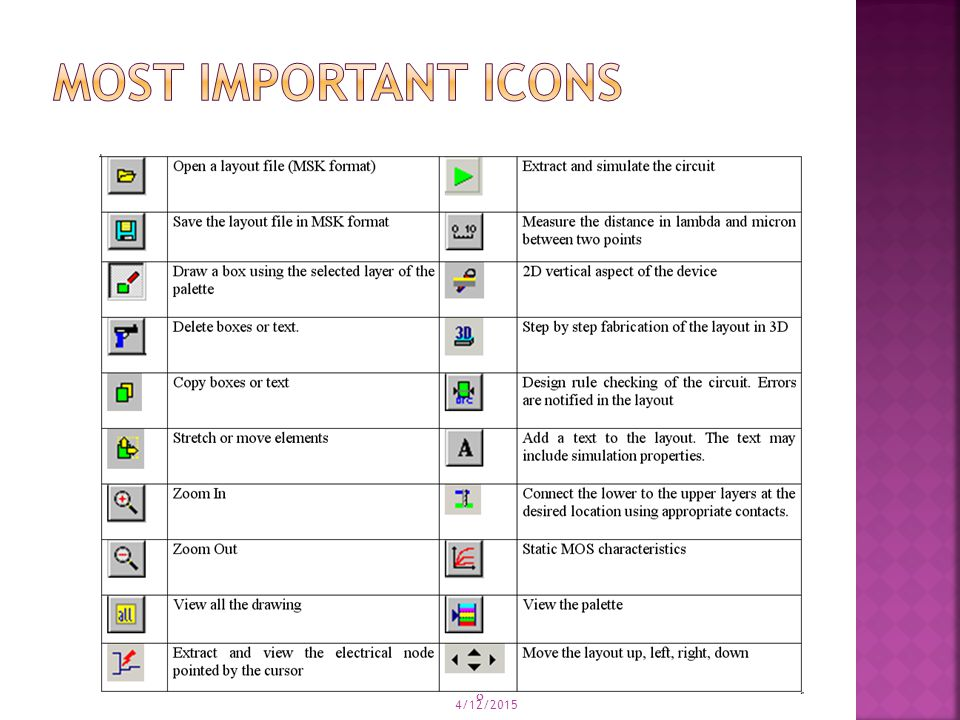 Most important icons 4/10/2017