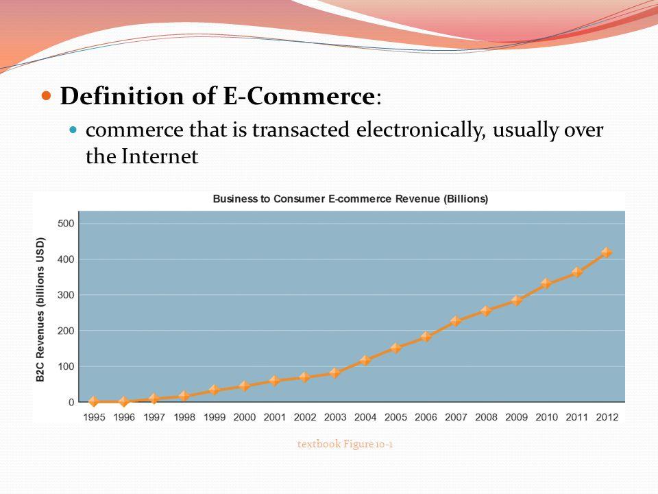 Definition of E-Commerce: