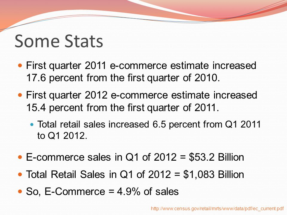 Some Stats First quarter 2011 e-commerce estimate increased 17.6 percent from the first quarter of 2010.