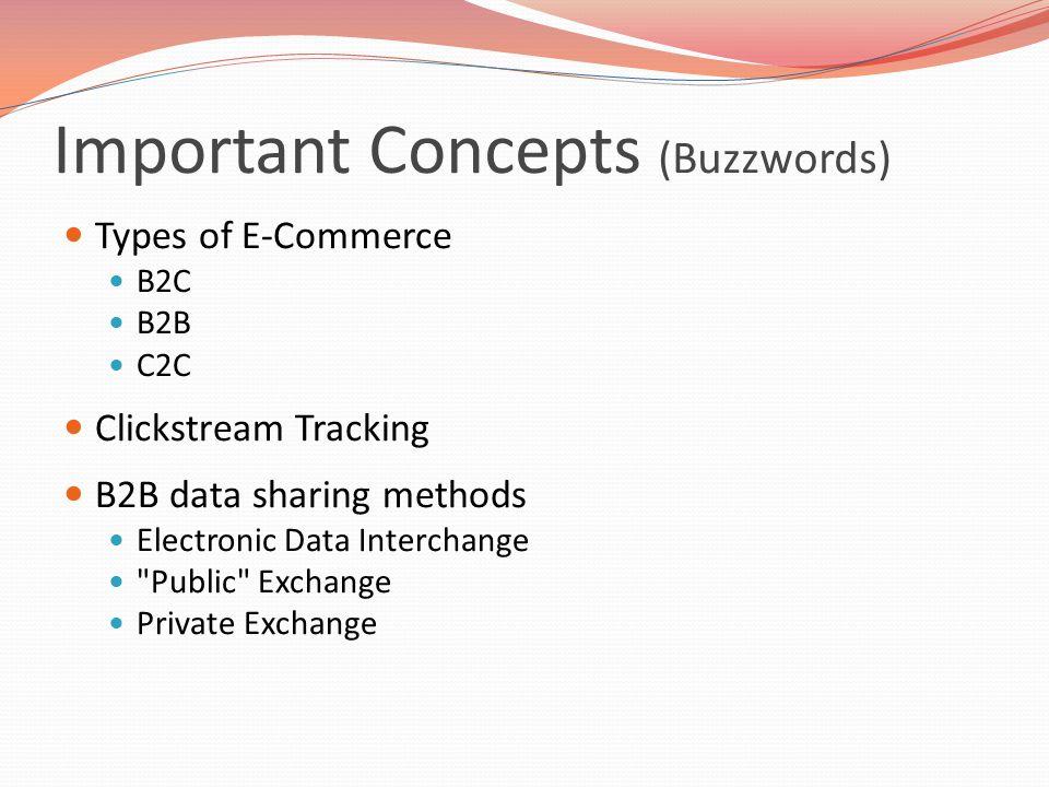 Important Concepts (Buzzwords)