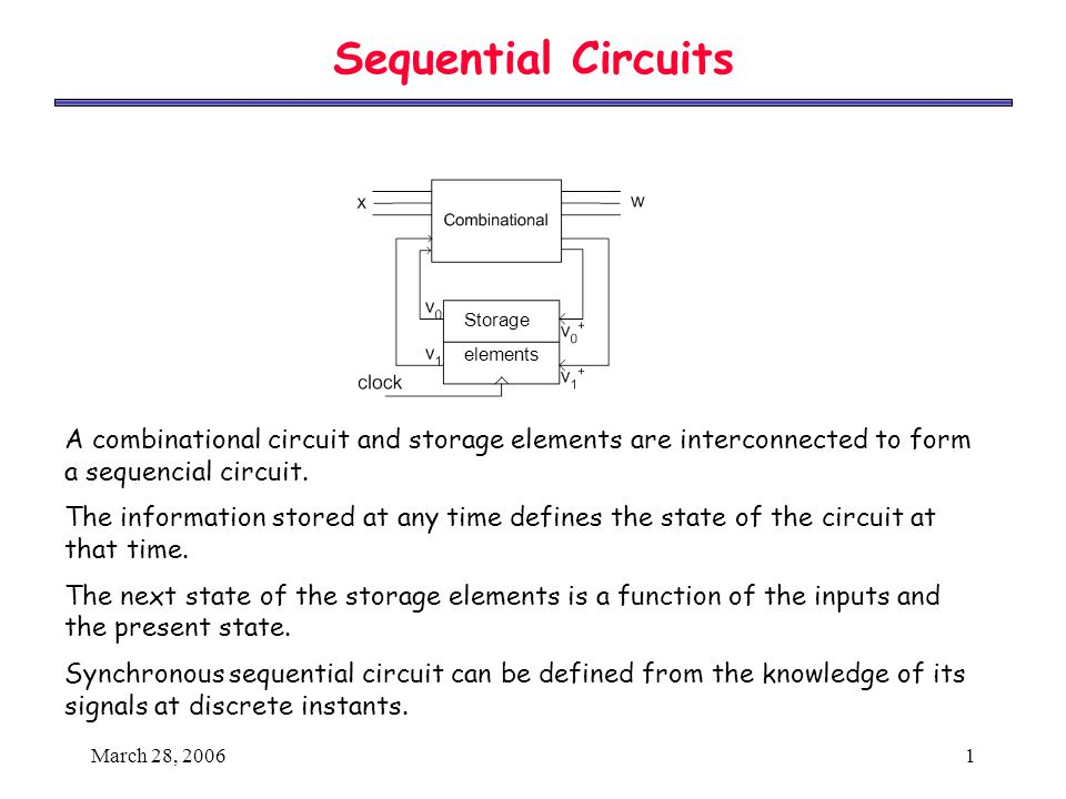 Sequential Circuits Storage. elements. A combinational circuit and storage elements are interconnected to form a sequencial circuit.