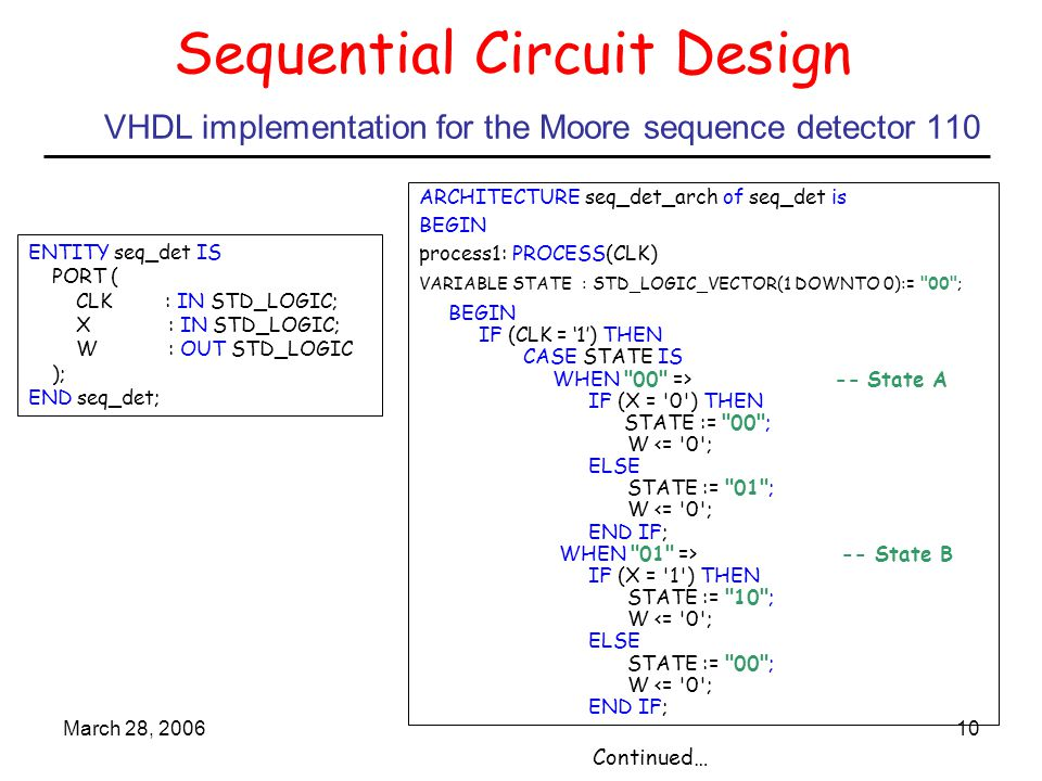 VHDL implementation for the Moore sequence detector 110