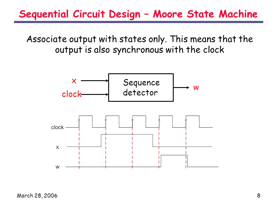 Sequential Circuit Design – Moore State Machine