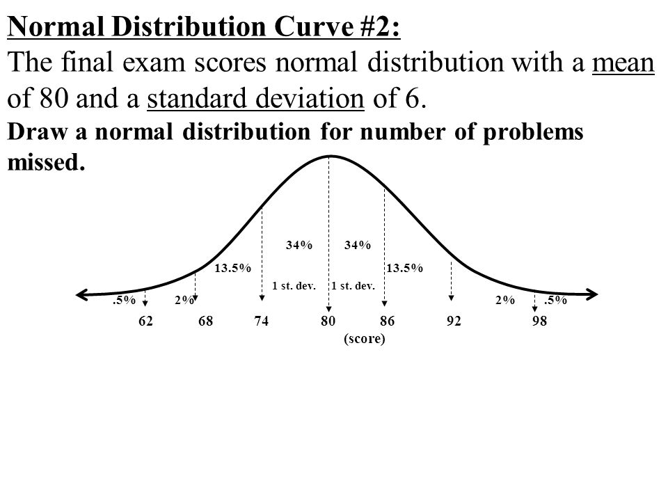 Normal Distribution Curve #2: The final exam scores normal distribution with a mean of 80 and a standard deviation of 6. Draw a normal distribution for number of problems missed.