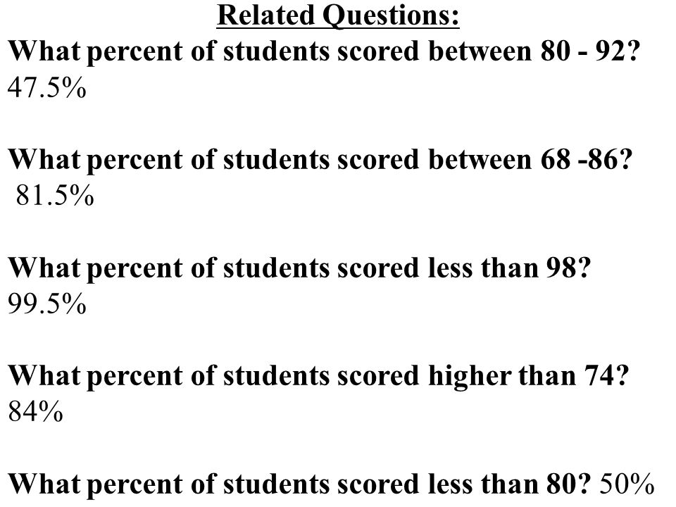 Related Questions: What percent of students scored between 80 - 92 47.5% What percent of students scored between 68 -86