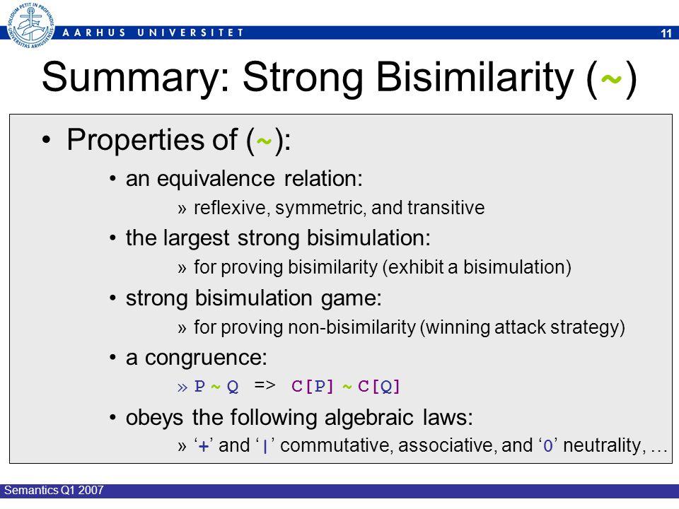 Summary: Strong Bisimilarity (~)