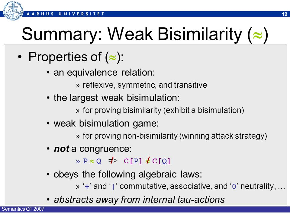 Summary: Weak Bisimilarity ()