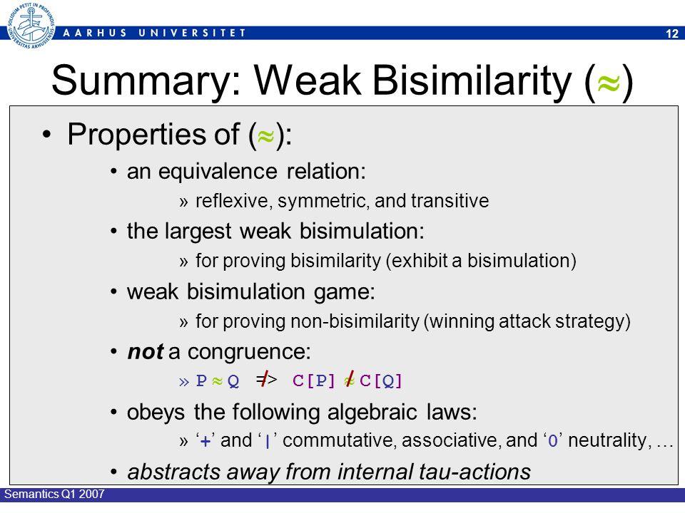 Summary: Weak Bisimilarity ()