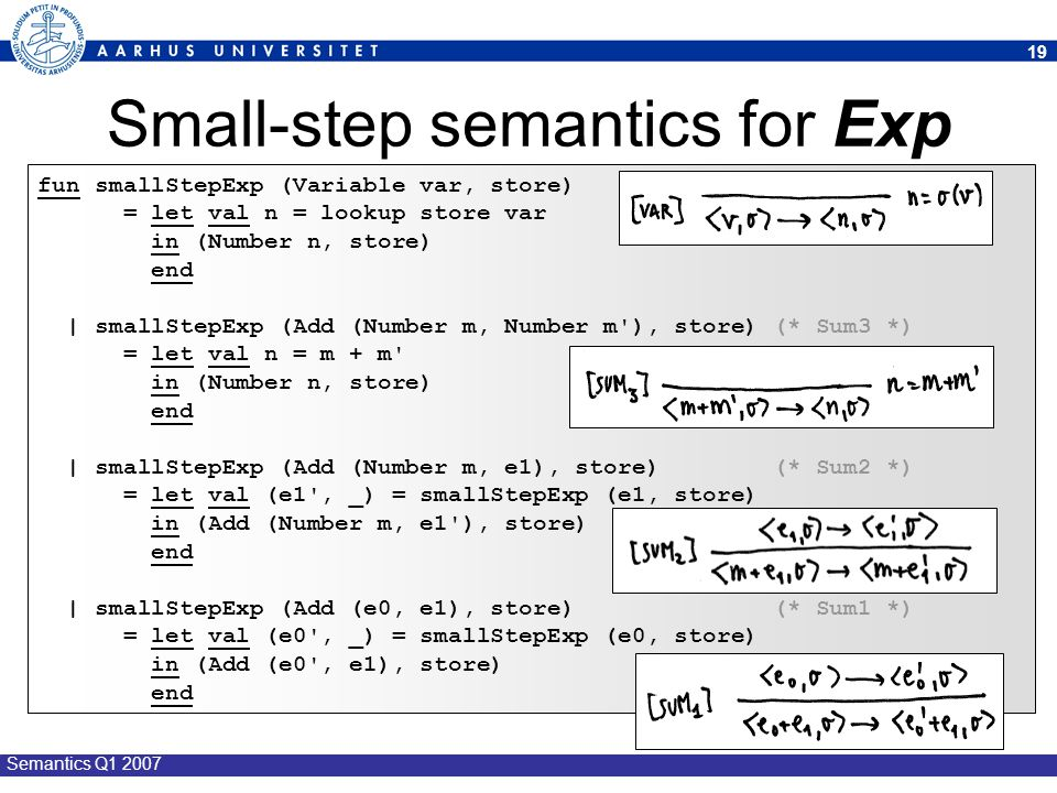 Small-step semantics for Exp