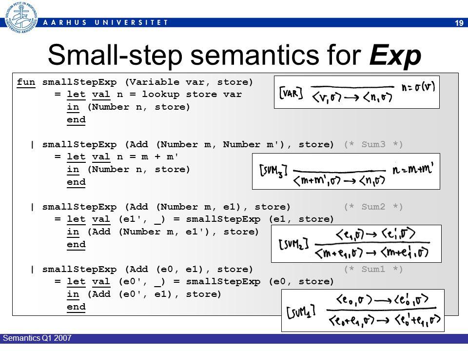 Small-step semantics for Exp