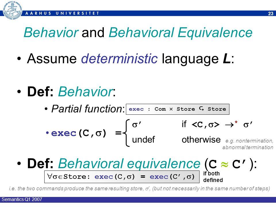 Behavior and Behavioral Equivalence