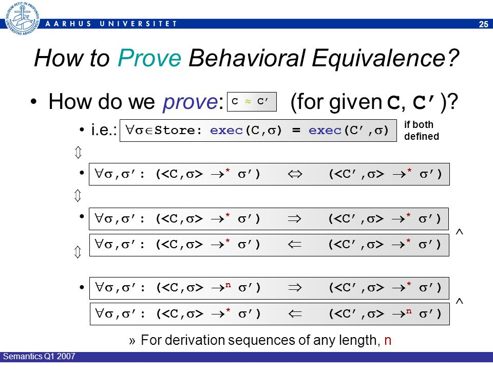 How to Prove Behavioral Equivalence