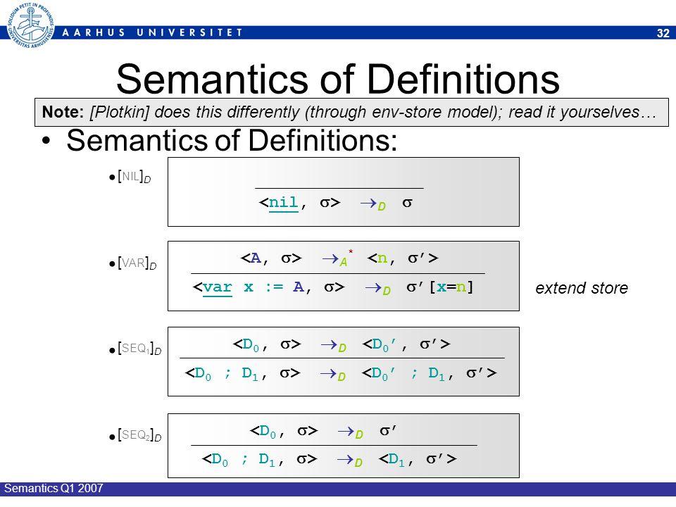 Semantics of Definitions