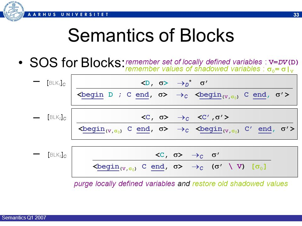 Semantics of Blocks SOS for Blocks: