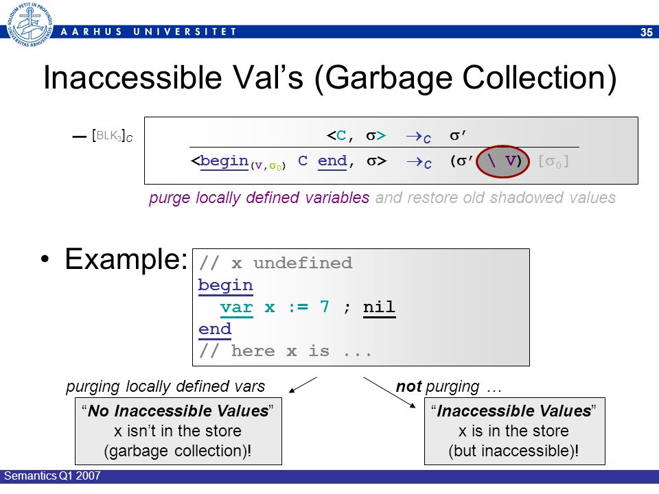 Inaccessible Val's (Garbage Collection)