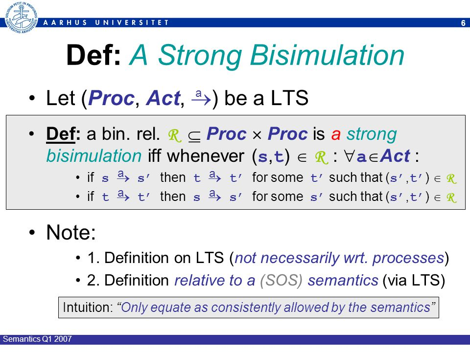 Def: A Strong Bisimulation