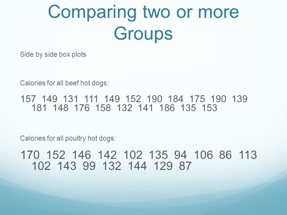 Comparing two or more Groups