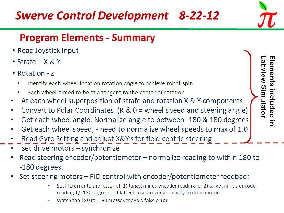Program Elements - Summary