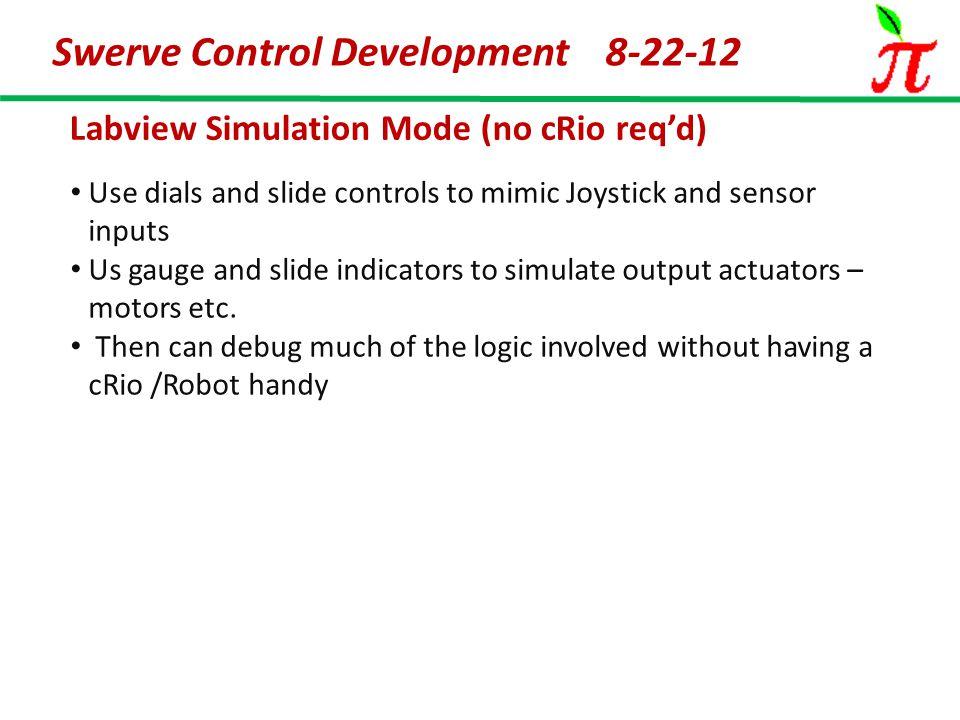 Labview Simulation Mode (no cRio req'd)