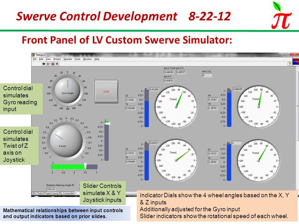 Front Panel of LV Custom Swerve Simulator: