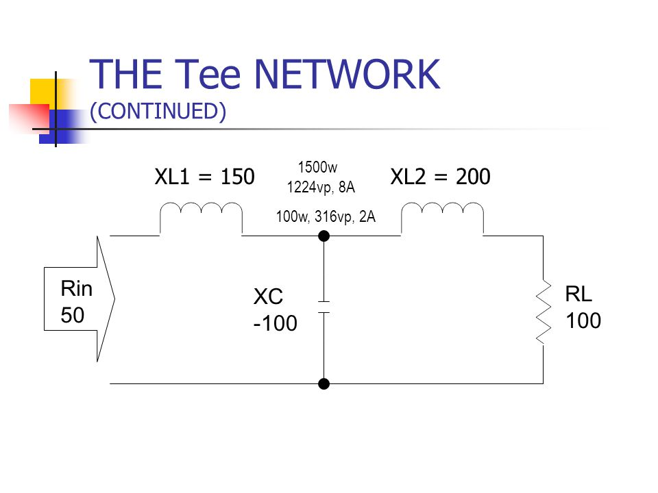 THE Tee NETWORK (CONTINUED)