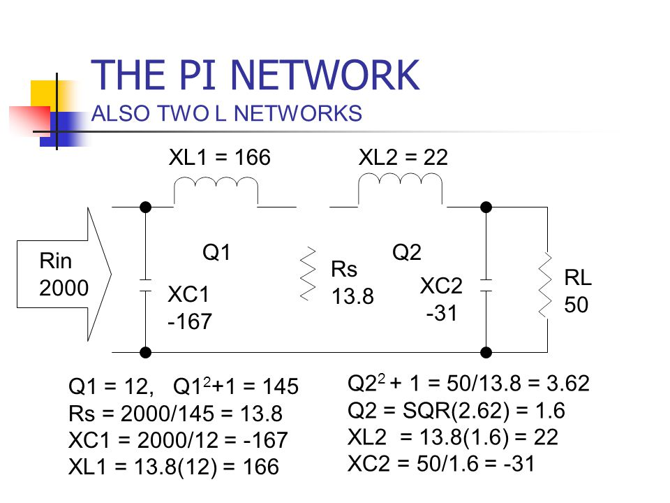 THE PI NETWORK ALSO TWO L NETWORKS