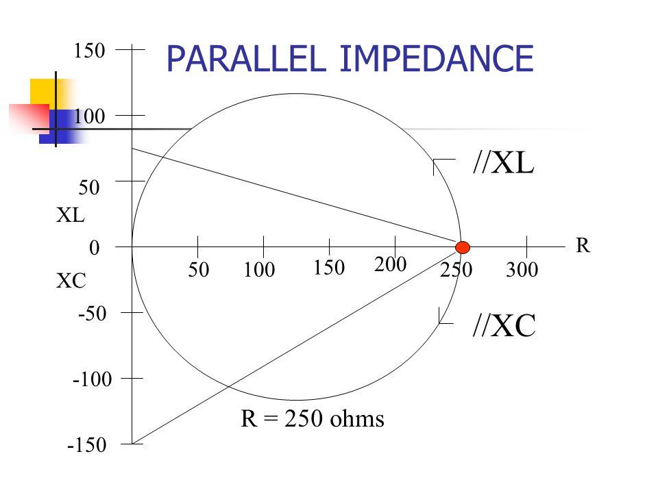 PARALLEL IMPEDANCE //XL //XC R = 250 ohms 150 100 50 XL R 50 100 150