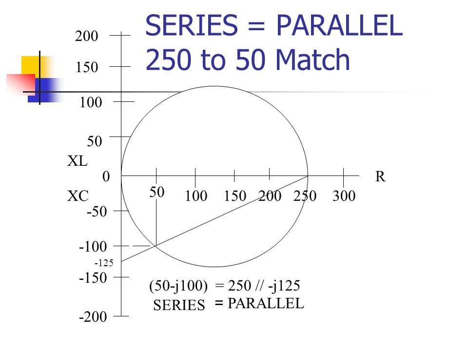 SERIES = PARALLEL 250 to 50 Match