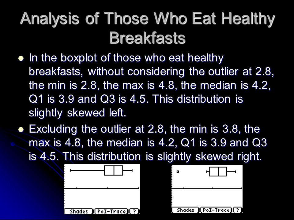 Analysis of Those Who Eat Healthy Breakfasts