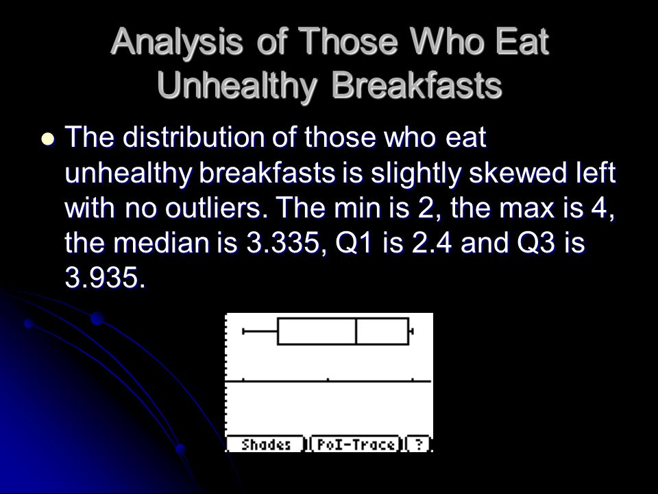 Analysis of Those Who Eat Unhealthy Breakfasts