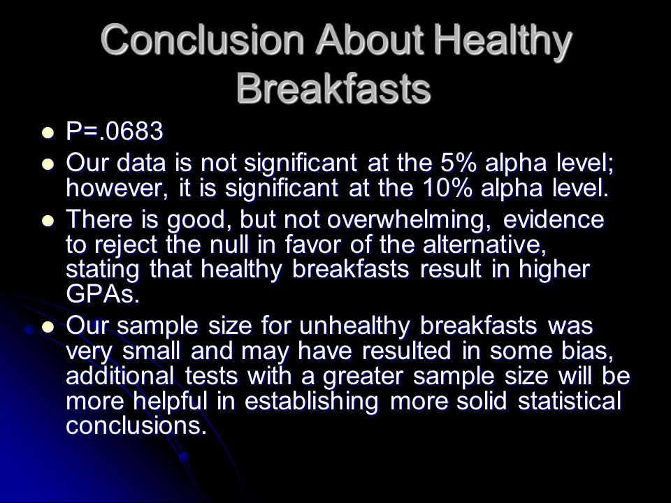 Conclusion About Healthy Breakfasts