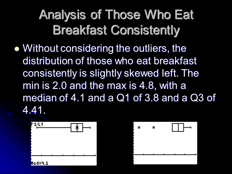 Analysis of Those Who Eat Breakfast Consistently