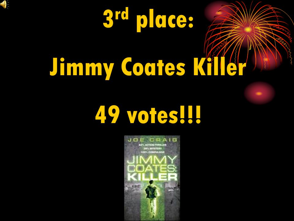 3rd place: Jimmy Coates Killer 49 votes!!!