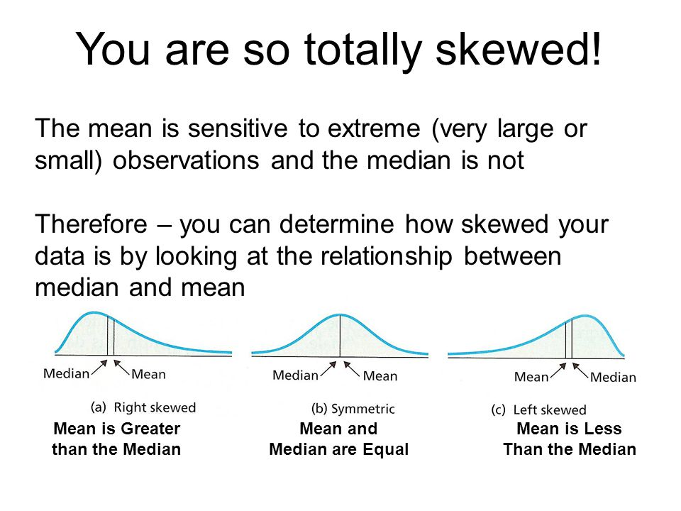 You are so totally skewed!