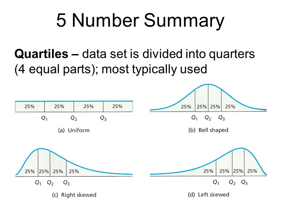 5 Number Summary Quartiles – data set is divided into quarters (4 equal parts); most typically used
