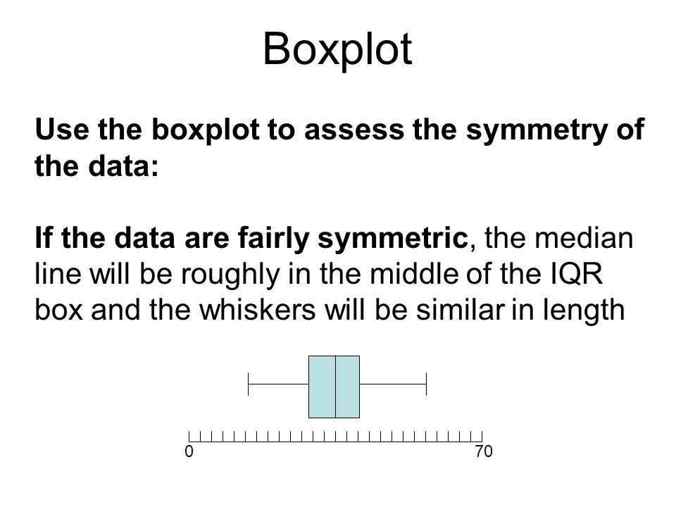 Boxplot Use the boxplot to assess the symmetry of the data: