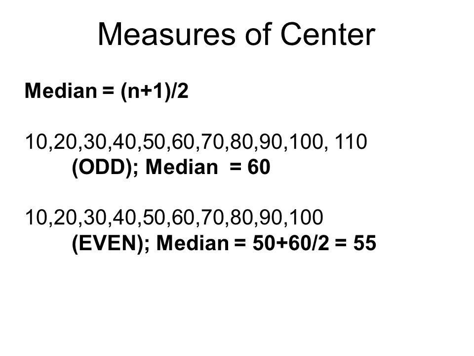 Measures of Center Median = (n+1)/2