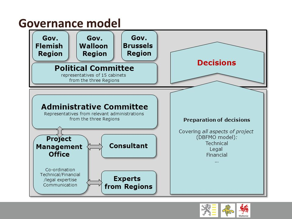 Preparation of decisions Administrative Committee