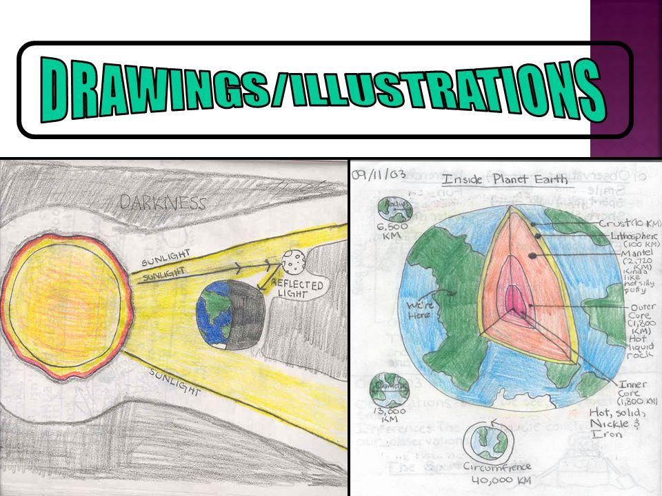 DRAWINGS/ILLUSTRATIONS