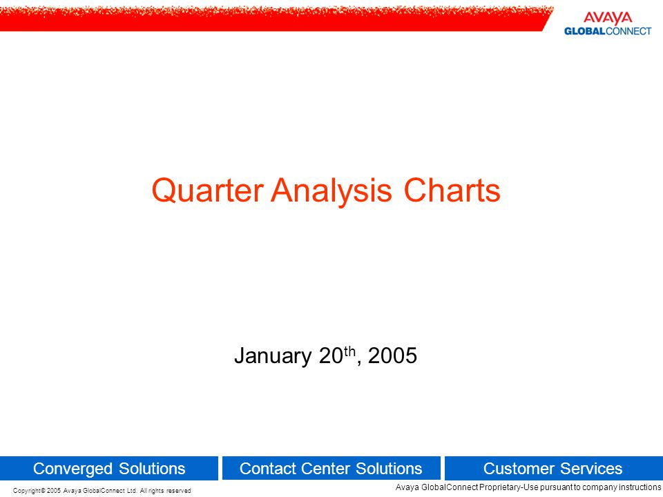 Quarter Analysis Charts