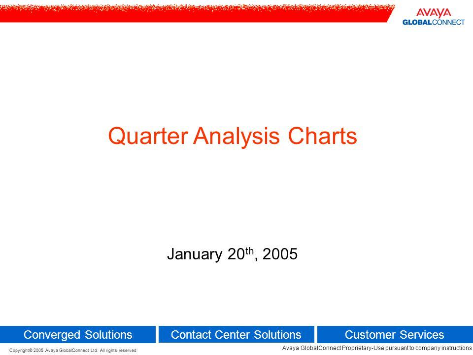 Quarter Analysis Charts