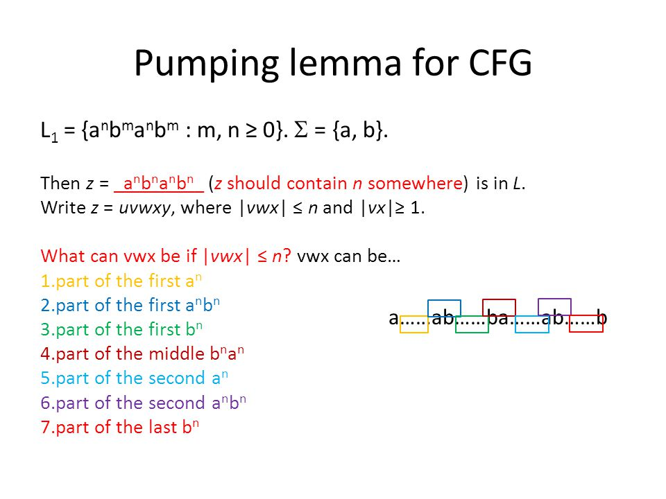 Pumping lemma for CFG L1 = {anbmanbm : m, n ≥ 0}. S = {a, b}.